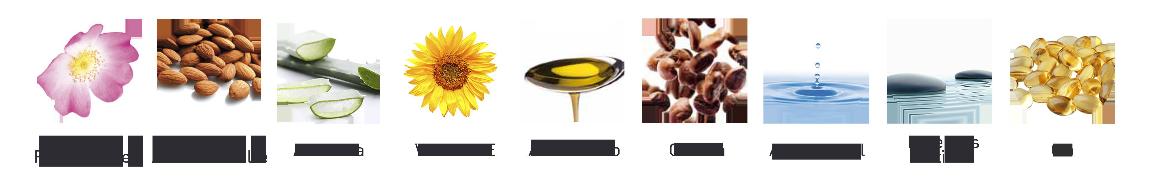 Ingredientes cosmetotextiles NOVAREL