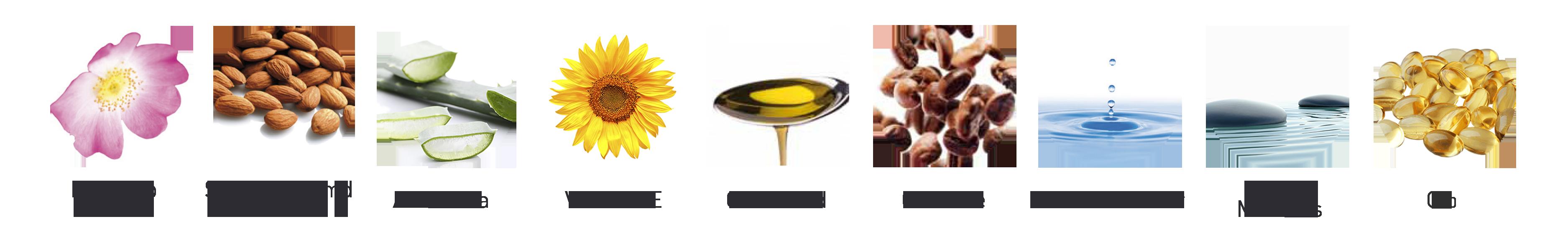 Novarel Cosmetotextile Ingredients